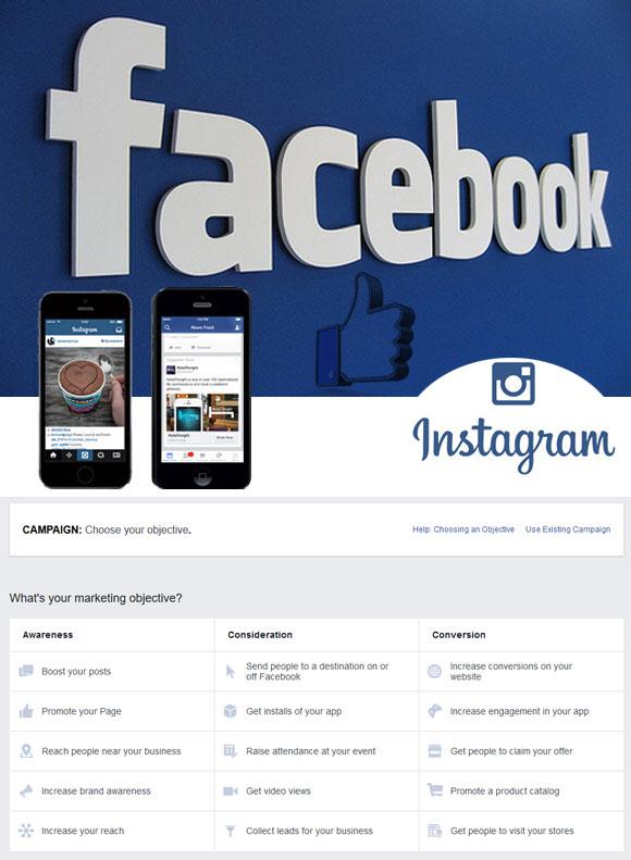 Facebook i instagram placeni oglasi