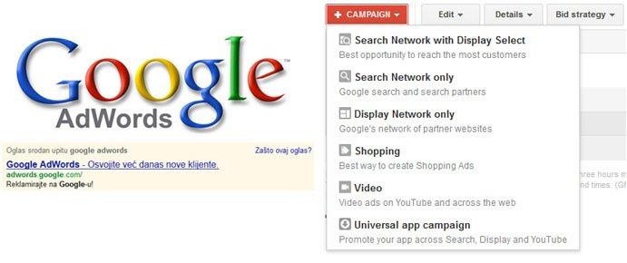 Google adwords kampanje